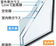 Low-E複層ガラス(遮熱タイプ)